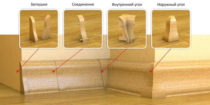 Монтаж напольного пластикового плинтуса к полу