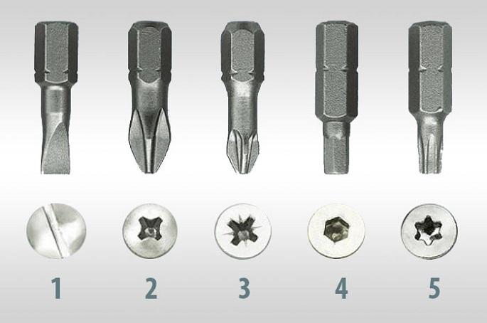 Какие биты для шуруповерта лучше: виды, размеры и их обозначения