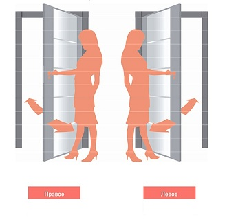 Дверь левая или правая как определить фото