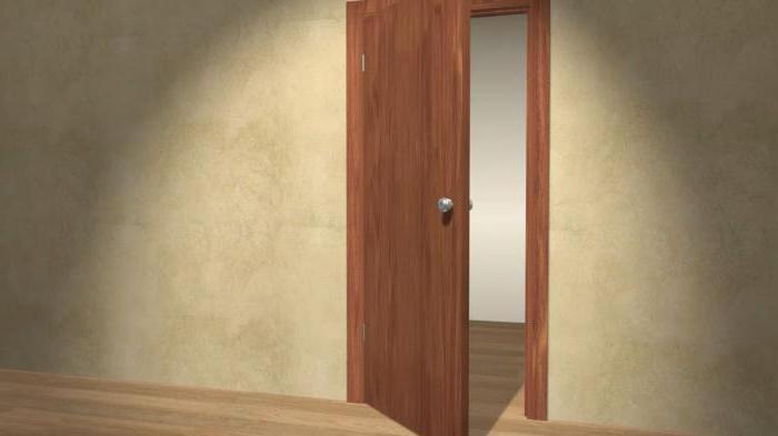 Как определить дверь правая или левая фото